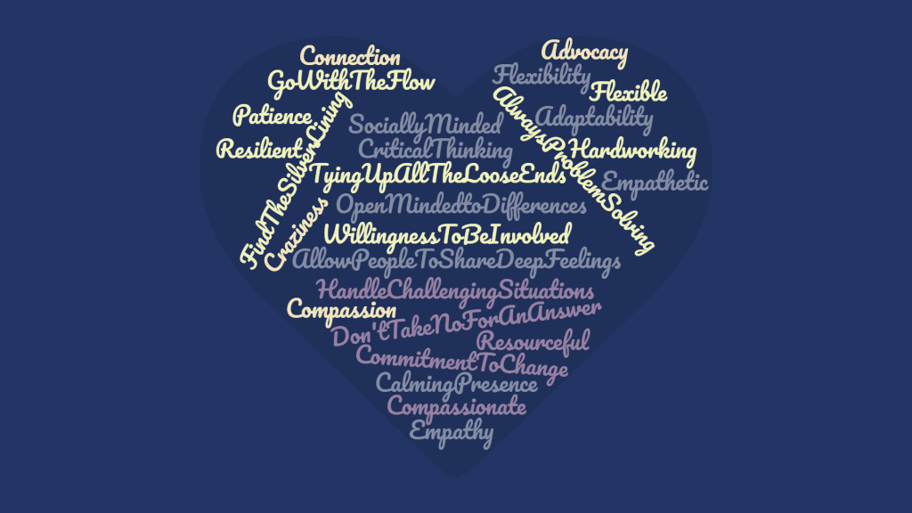 word map in shape of heart